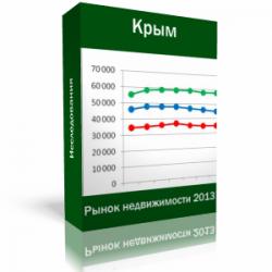 1385131627_issledovaniya-krym-rinok-nedvizhimosti-2013