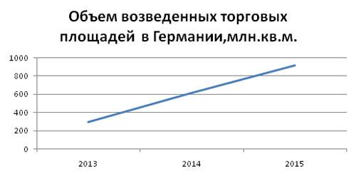 TRC_stroyki_proekty_2014_mart_7