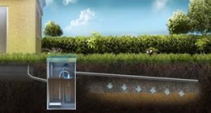 sistemy kanalizaciy