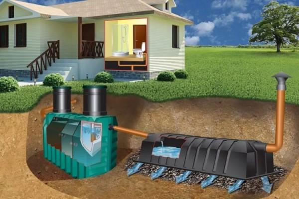 sistemy kanalizaci